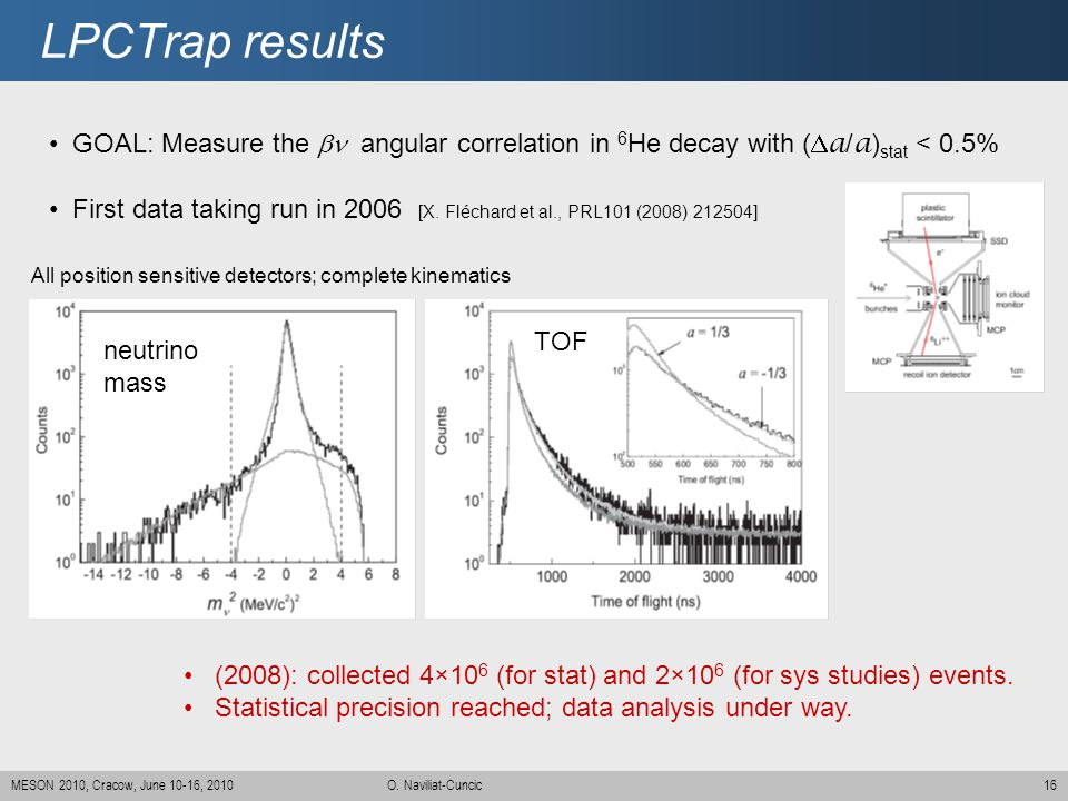 16MESON 2010, Cracow, June 10-16, 2010 O. Naviliat-Cuncic LPCTrap results (2008): collected 4×10 6 (for stat) and 2×10 6 (for sys studies) events. Sta