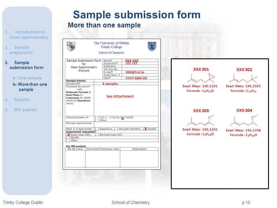 Trinity College DublinSchool of Chemistryp 10 Sample submission form 1.Introduction to mass spectrometry 2.