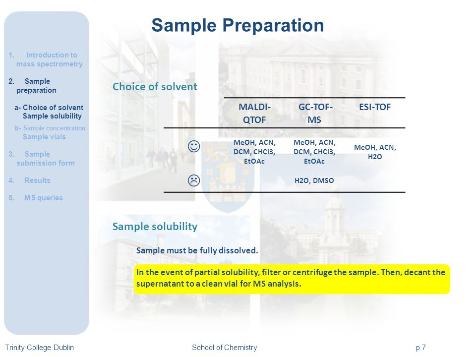 Sample Preparation 1.Introduction to mass spectrometry 2. Sample preparation a- Choice of solvent Sample solubility b- S ample concentration Sample vi