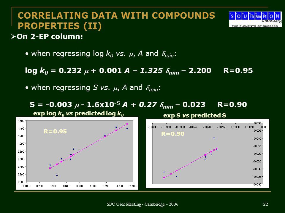 SFC User Meeting - Cambridge - 2006 22  On 2-EP column: when regressing log k 0 vs. , A and  min : log k 0 = 0.232  + 0.001 A – 1.325  min – 2.20