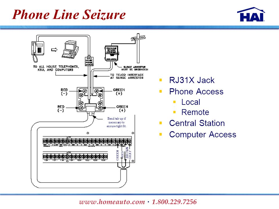 Security System Wiring  Door and window security contacts  Multiple contacts may be wired in series + Z1 - + Z2 - Normally Closed Normally Open Zones / Inputs
