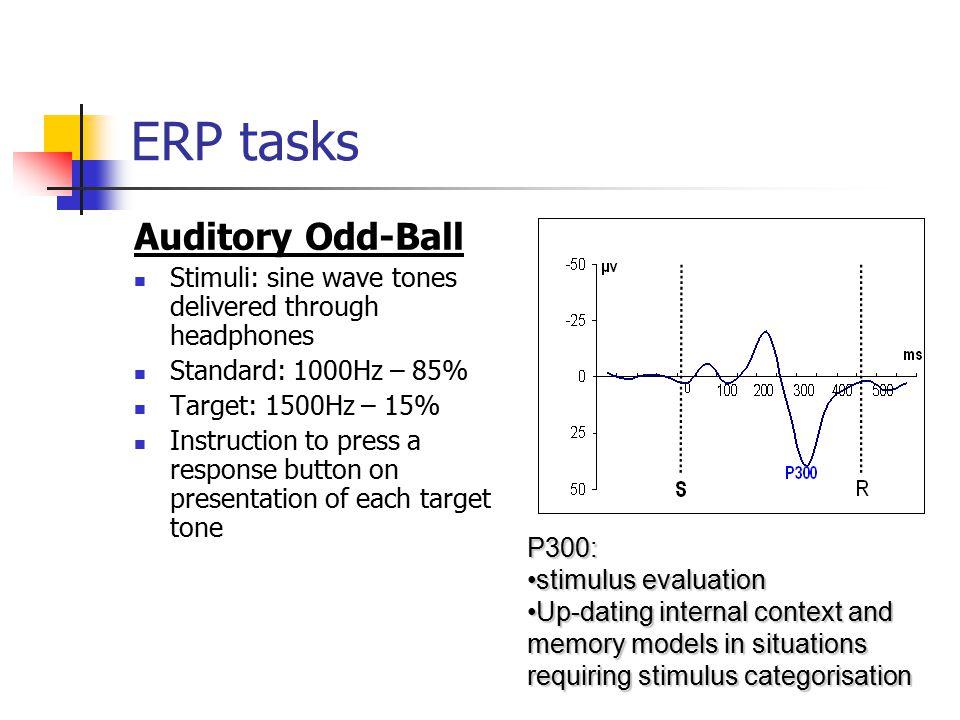 ERP tasks Auditory Odd-Ball Stimuli: sine wave tones delivered through headphones Standard: 1000Hz – 85% Target: 1500Hz – 15% Instruction to press a r