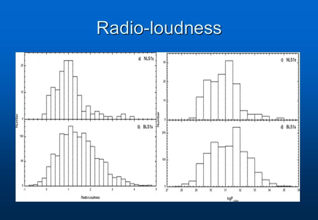 Radio-loudness