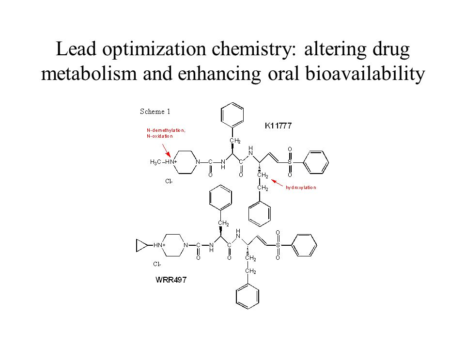Lead optimization chemistry: altering drug metabolism and enhancing oral bioavailability