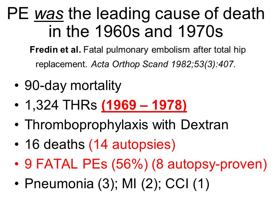 PE was the leading cause of death in the 1960s and 1970s Fredin et al.