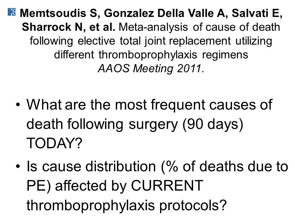 Memtsoudis S, Gonzalez Della Valle A, Salvati E, Sharrock N, et al.