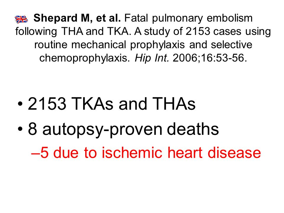 2153 TKAs and THAs 8 autopsy-proven deaths –5 due to ischemic heart disease Shepard M, et al.