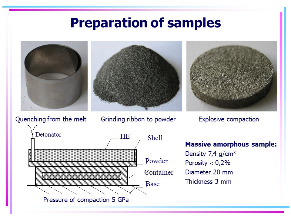 Preparation of samples Grinding ribbon to powderExplosive compaction Massive amorphous sample: Density 7,4 g/cm 3 Porosity  0,2% Diameter 20 mm Thick