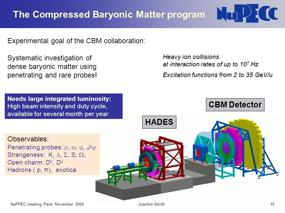 NuPPEC meeting, Paris, November 2004Joachim Stroth10 The Compressed Baryonic Matter program CBM Detector Heavy ion collisions at interaction rates of