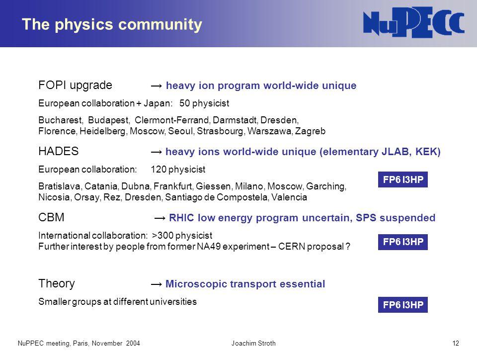 NuPPEC meeting, Paris, November 2004Joachim Stroth12 The physics community FOPI upgrade→ heavy ion program world-wide unique European collaboration +