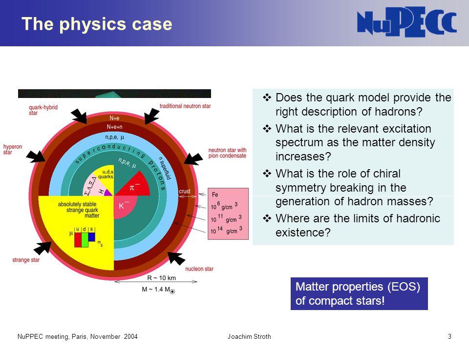 NuPPEC meeting, Paris, November 2004Joachim Stroth3 The physics case J. Wambach et al.  Does the quark model provide the right description of hadrons
