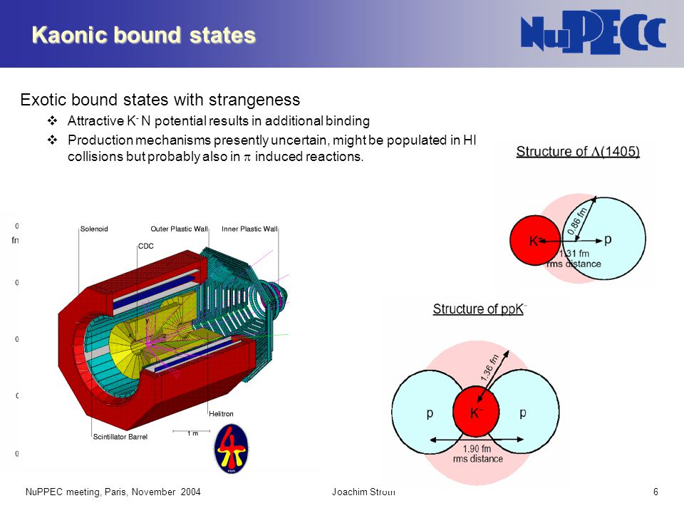 NuPPEC meeting, Paris, November 2004Joachim Stroth6 Kaonic bound states Exotic bound states with strangeness  Attractive K - N potential results in a
