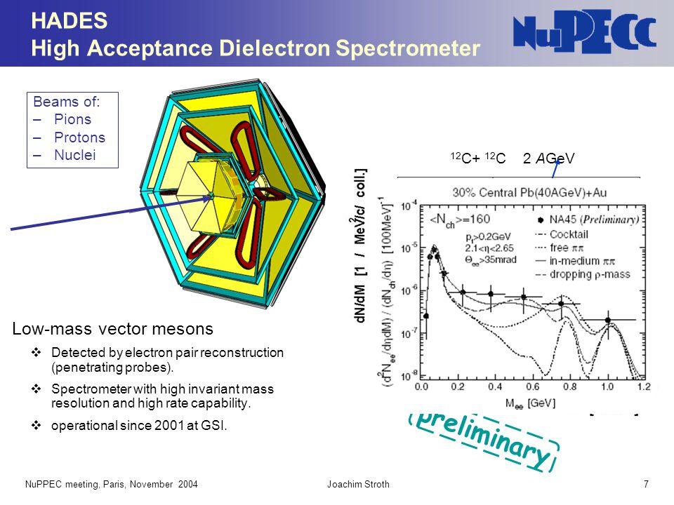 NuPPEC meeting, Paris, November 2004Joachim Stroth7 preliminary 12 C+ 12 C 2 AGeV  e+ e- 208 Pb -- n HADES High Acceptance Dielectron Spectrometer
