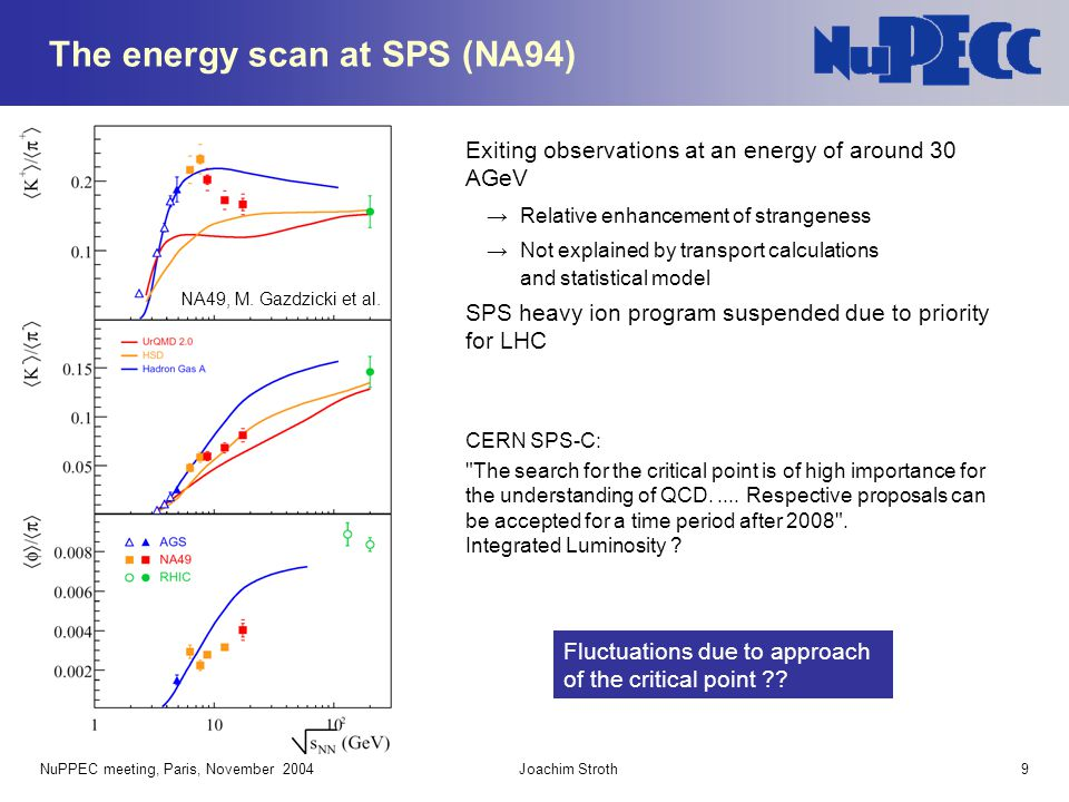 NuPPEC meeting, Paris, November 2004Joachim Stroth9 The energy scan at SPS (NA94) Exiting observations at an energy of around 30 AGeV →Relative enhanc