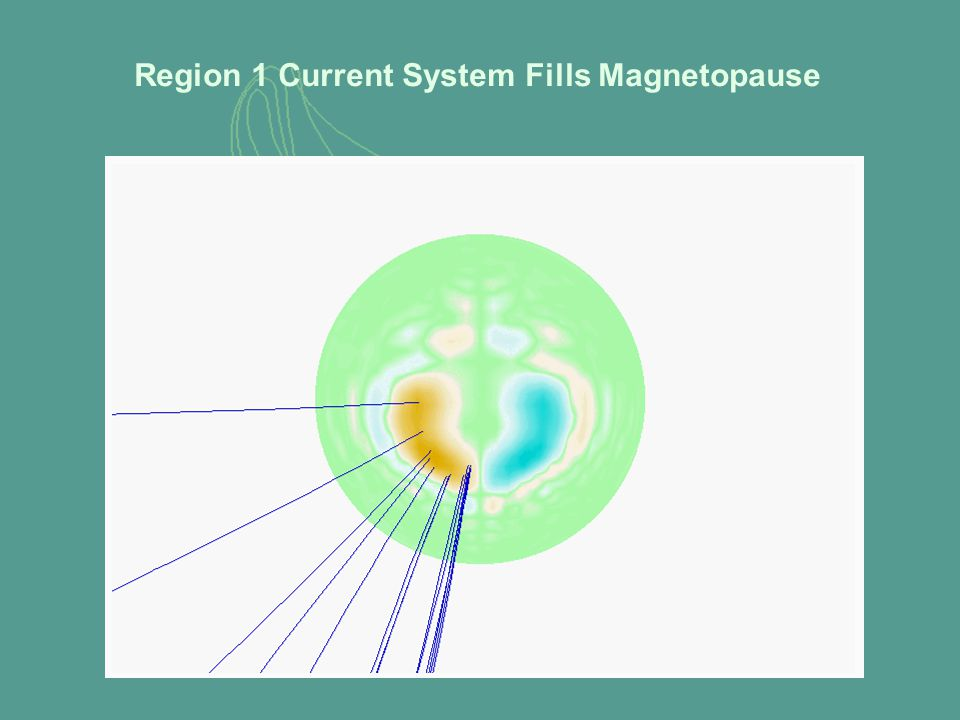 Region 1 Current System Fills Magnetopause Region 1 Current Contours