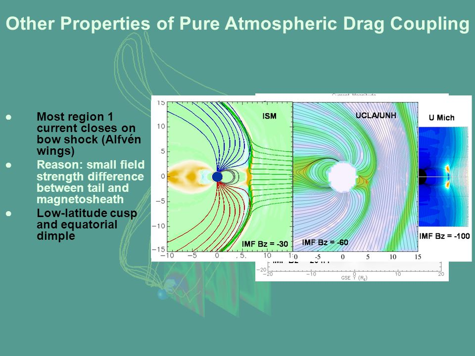 Other Properties of Pure Atmospheric Drag Coupling ●Most region 1 current closes on bow shock (Alfvén wings) ●Reason: small field strength difference between tail and magnetosheath ●Low-latitude cusp and equatorial dimple Zero IMF IMF Bz = -20 nT X = 0