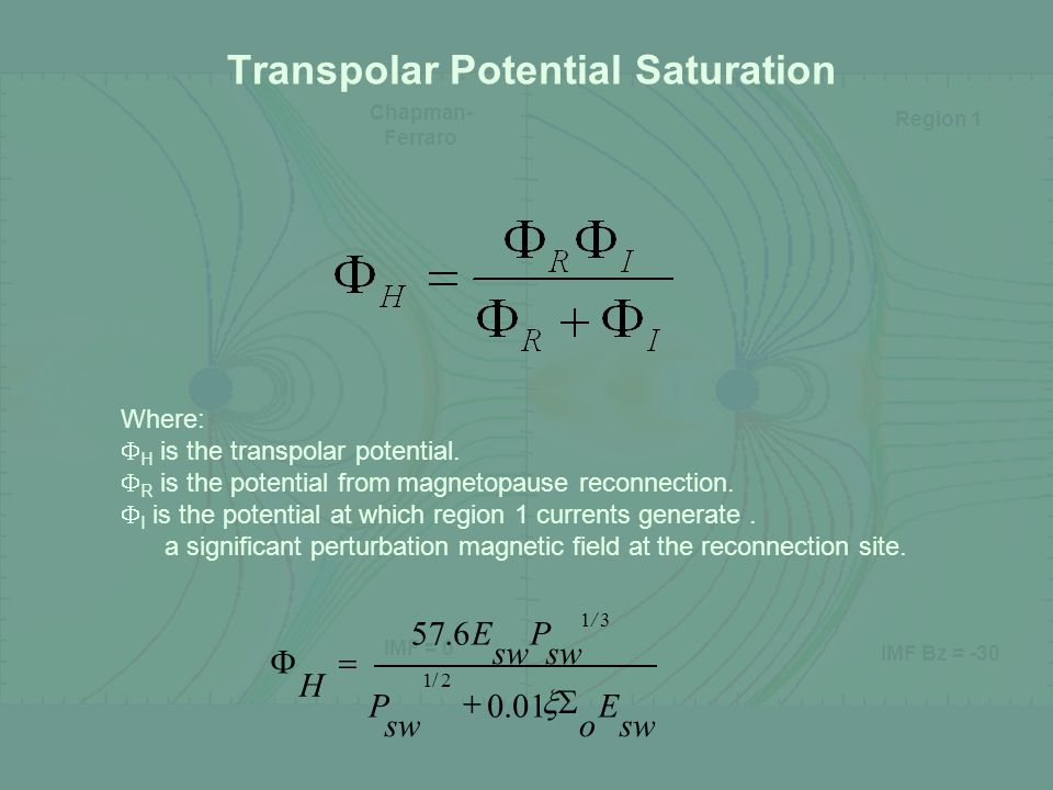 IMF = 0 Chapman- Ferraro Region 1 IMF Bz = -30 Transpolar Potential Saturation Where:  H is the transpolar potential.