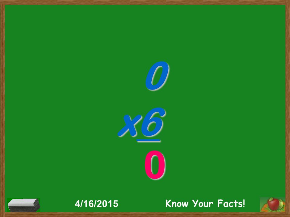 0 x6 0 4/16/2015 Know Your Facts!