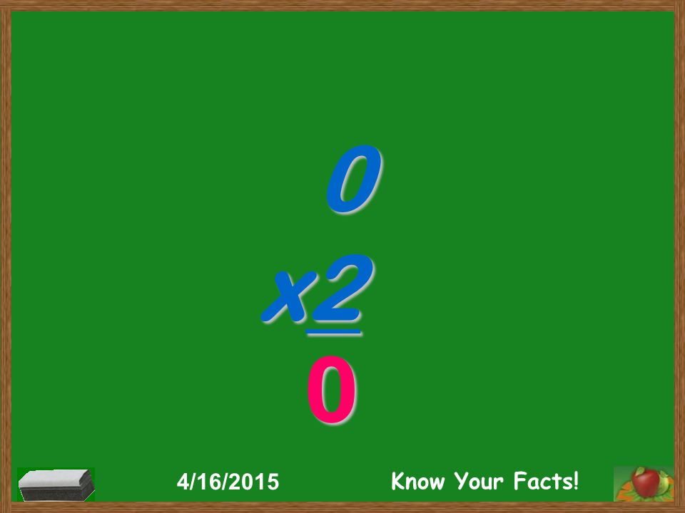 0 x2 0 4/16/2015 Know Your Facts!