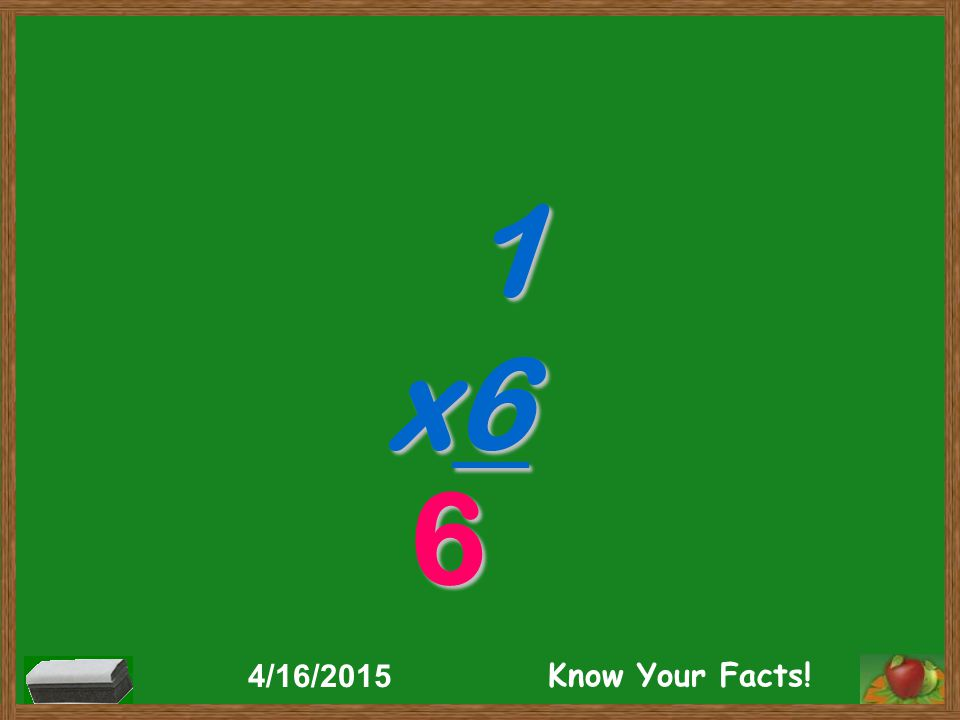 1 x6 6 4/16/2015 Know Your Facts!