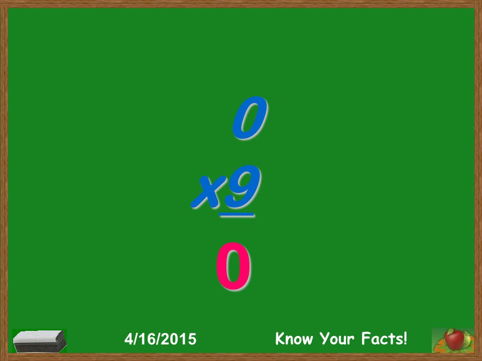 0 x9 0 4/16/2015 Know Your Facts!