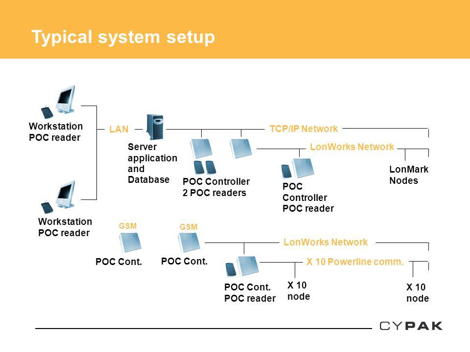 Typical system setup TCP/IP Network Workstation POC reader LAN POC Controller 2 POC readers GSM LonWorks Network LonMark Nodes Server application and