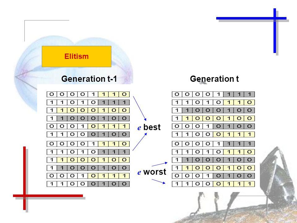Elitism Generation t-1Generation t e best e worst