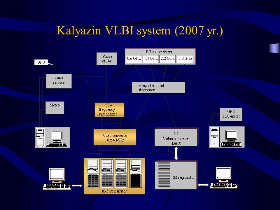 Kalyazin VLBI system (2007 yr.)