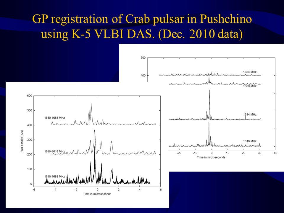 GP registration of Crab pulsar in Pushchino using K-5 VLBI DAS. (Dec. 2010 data)