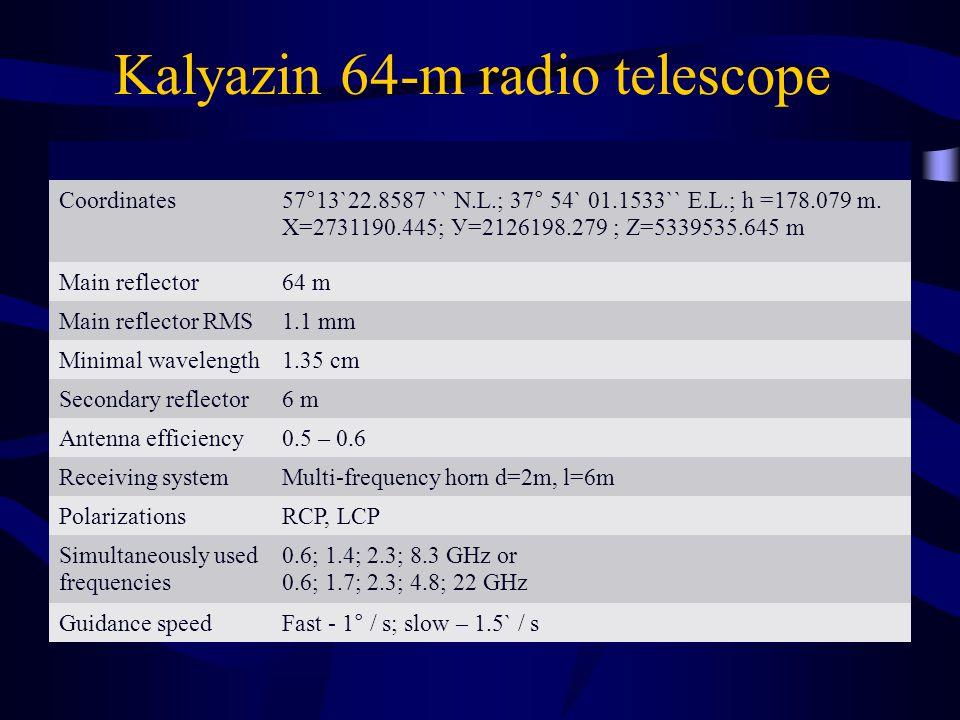 Coordinates57°13`22.8587 `` N.L.; 37° 54` 01.1533`` E.L.; h =178.079 m.