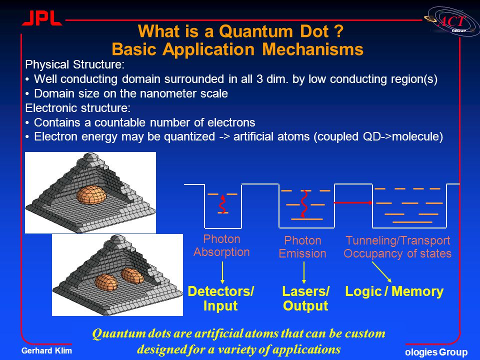 Gerhard Klimeck Applied Cluster Computing Technologies Group GROUP ACT What is a Quantum Dot ? Basic Application Mechanisms Physical Structure: Well c