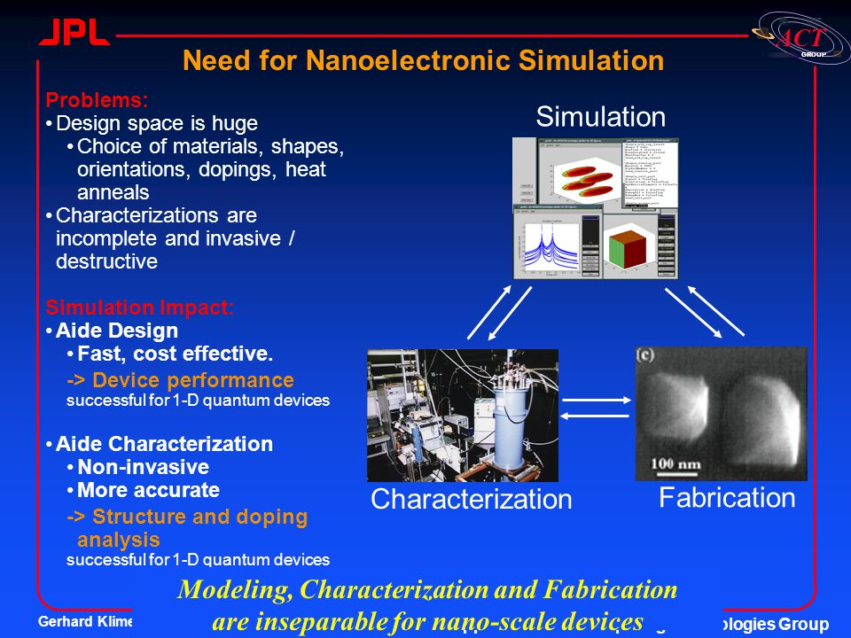 Gerhard Klimeck Applied Cluster Computing Technologies Group GROUP ACT Simulation Characterization Fabrication Need for Nanoelectronic Simulation Prob