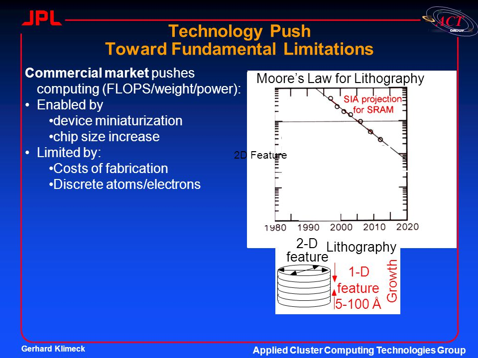 Gerhard Klimeck Applied Cluster Computing Technologies Group GROUP ACT Technology Push Toward Fundamental Limitations 1-D feature 5-100 Å 2-D feature Lithography Growth Commercial market pushes computing (FLOPS/weight/power): Enabled by device miniaturization chip size increase Limited by: Costs of fabrication Discrete atoms/electrons Additional NASA Requirements: High radiation tolerance Extreme temperature operation- hot/cold 2D Feature Moore's Law for Lithography