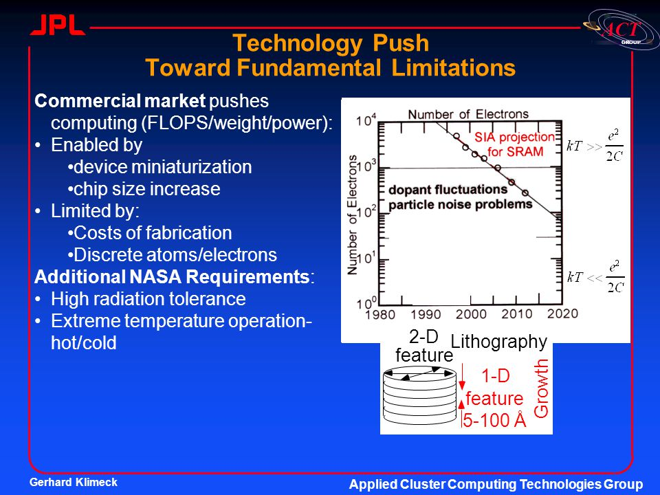 Gerhard Klimeck Applied Cluster Computing Technologies Group GROUP ACT Technology Push Toward Fundamental Limitations 1-D feature 5-100 Å 2-D feature
