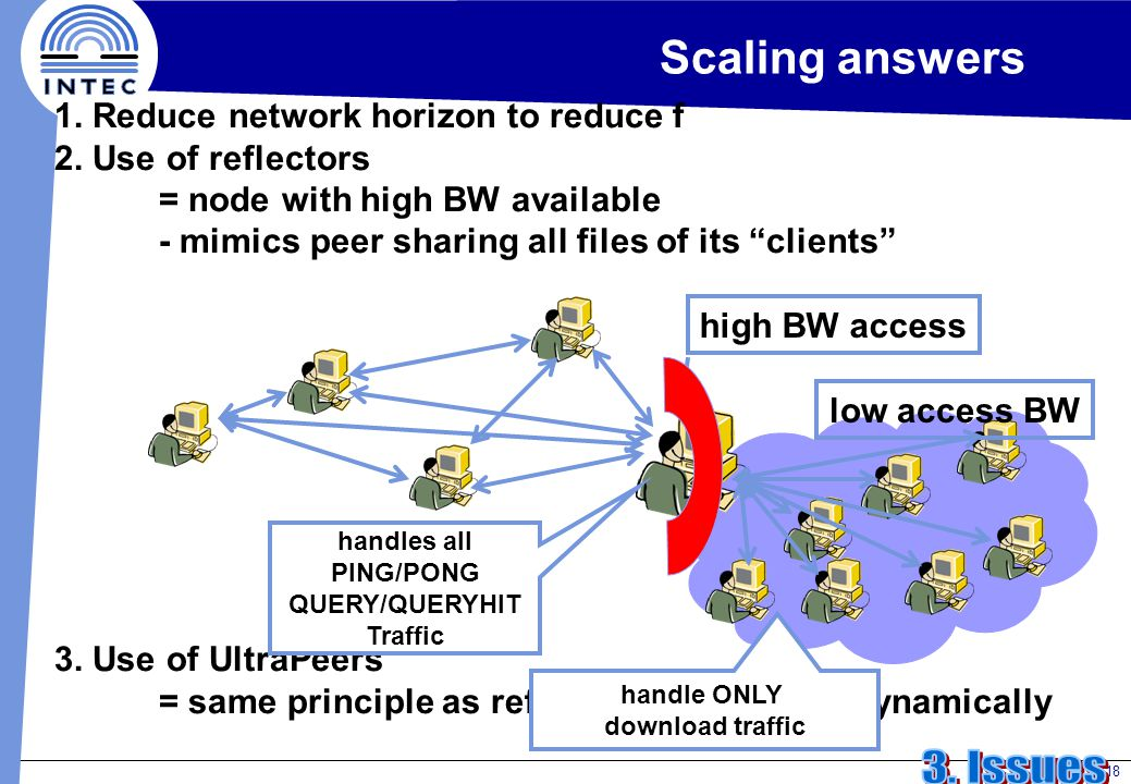18 Scaling answers 1. Reduce network horizon to reduce f 2.