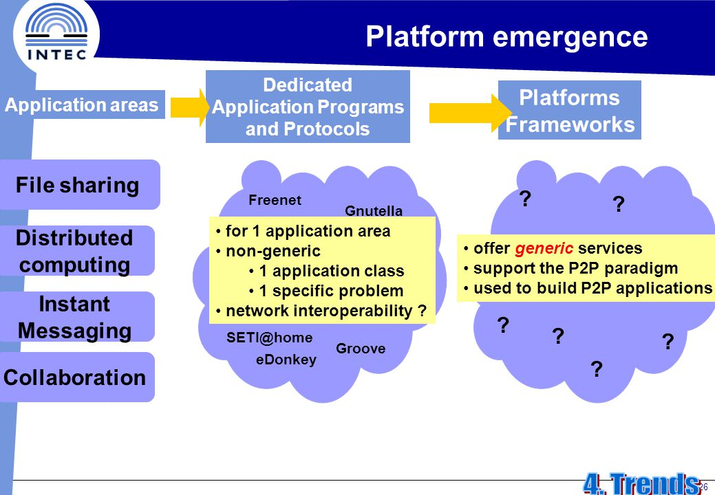 26 Platform emergence File sharing Application areas Distributed computing Instant Messaging Collaboration for 1 application area non-generic 1 application class 1 specific problem network interoperability .