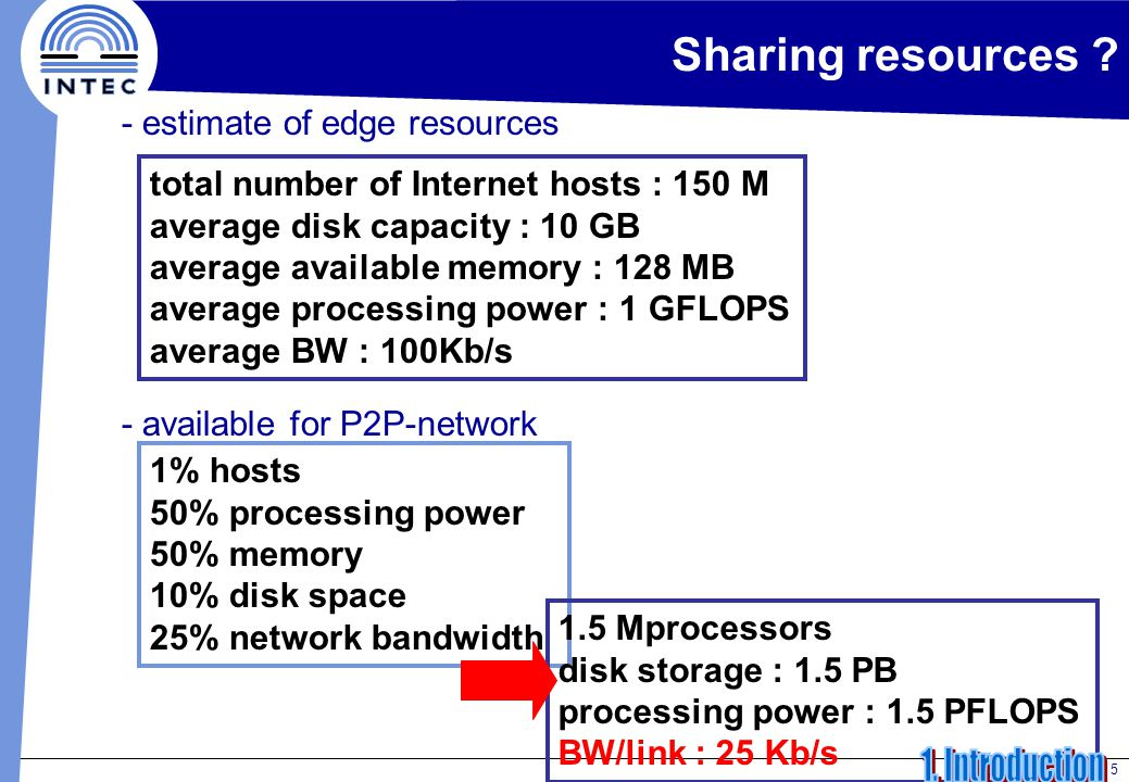5 Sharing resources ? -estimate of edge resources - available for P2P-network total number of Internet hosts : 150 M average disk capacity : 10 GB ave