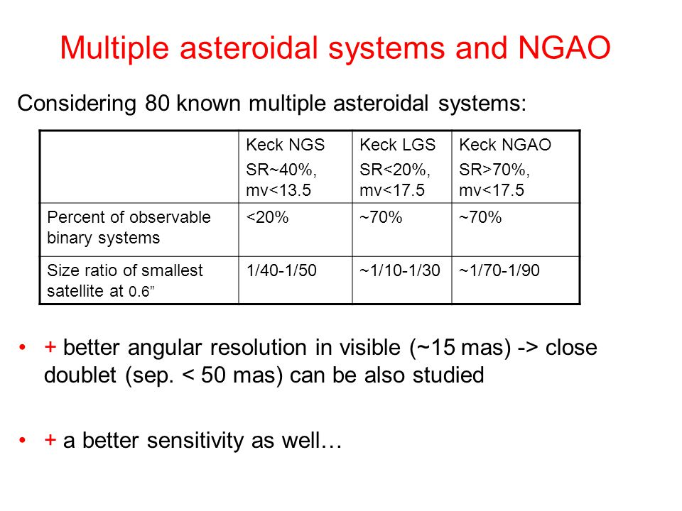 Multiple asteroidal systems and NGAO + better angular resolution in visible (~15 mas) -> close doublet (sep.