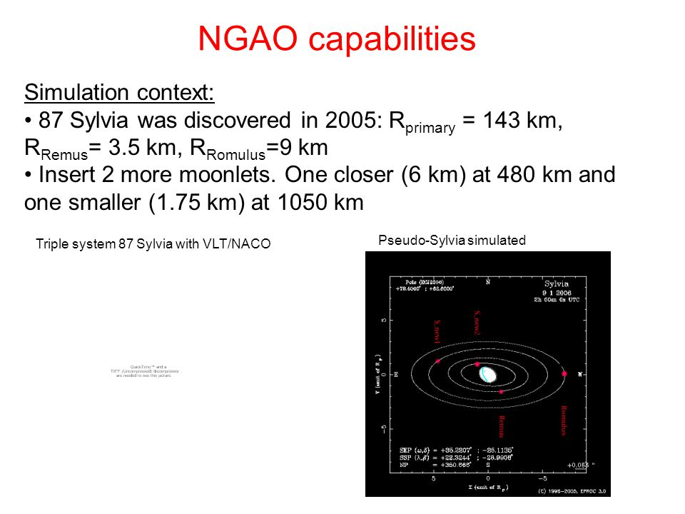 NGAO capabilities Simulation context: 87 Sylvia was discovered in 2005: R primary = 143 km, R Remus = 3.5 km, R Romulus =9 km Insert 2 more moonlets.