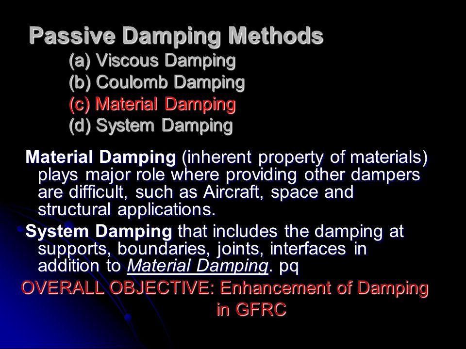 Passive Damping Methods (a) Viscous Damping (b) Coulomb Damping (c) Material Damping (d) System Damping Material Damping (inherent property of materia