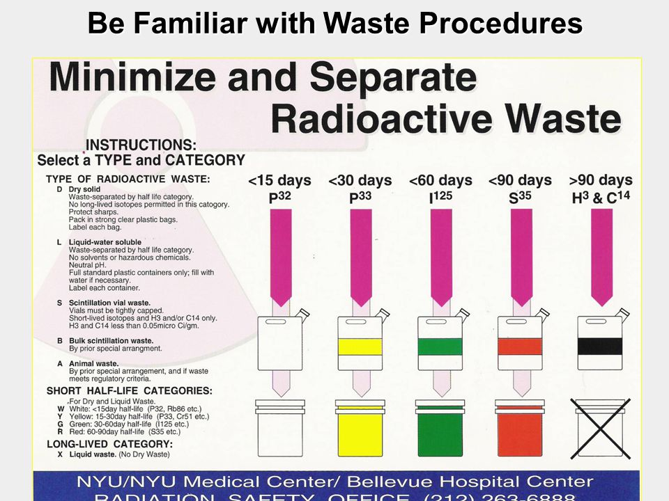 Be Familiar with Waste Procedures