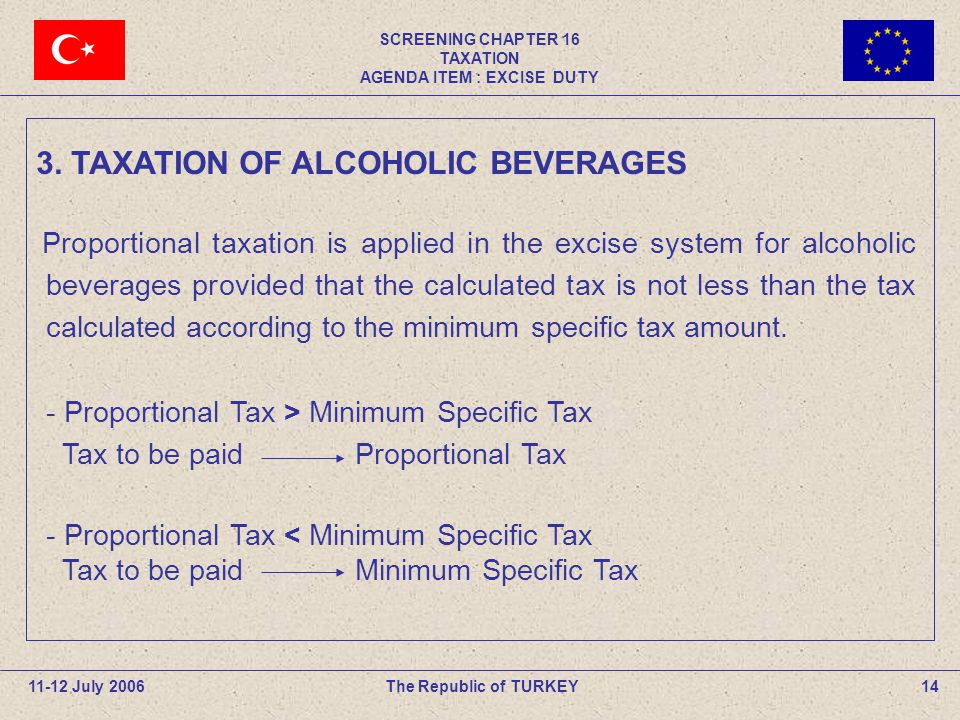 SCREENING CHAPTER 16 TAXATION AGENDA ITEM : EXCISE DUTY 14The Republic of TURKEY11-12 July 2006 Proportional taxation is applied in the excise system for alcoholic beverages provided that the calculated tax is not less than the tax calculated according to the minimum specific tax amount.