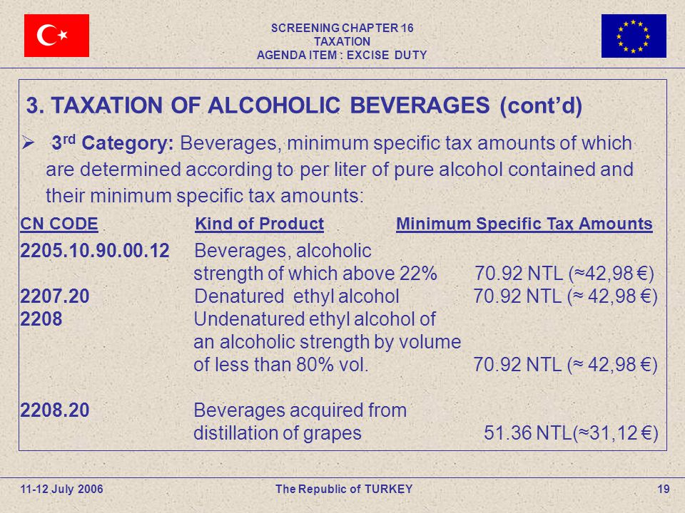 SCREENING CHAPTER 16 TAXATION AGENDA ITEM : EXCISE DUTY 19The Republic of TURKEY11-12 July 2006  3 rd Category: Beverages, minimum specific tax amounts of which are determined according to per liter of pure alcohol contained and their minimum specific tax amounts: CN CODE Kind of Product Minimum Specific Tax Amounts 2205.10.90.00.12 Beverages, alcoholic strength of which above 22% 70.92 NTL (≈42,98 €) 2207.20 Denatured ethyl alcohol 70.92 NTL (≈ 42,98 €) 2208 Undenatured ethyl alcohol of an alcoholic strength by volume of less than 80% vol.