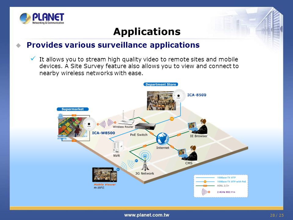 28 / 25 Applications  Provides various surveillance applications It allows you to stream high quality video to remote sites and mobile devices.