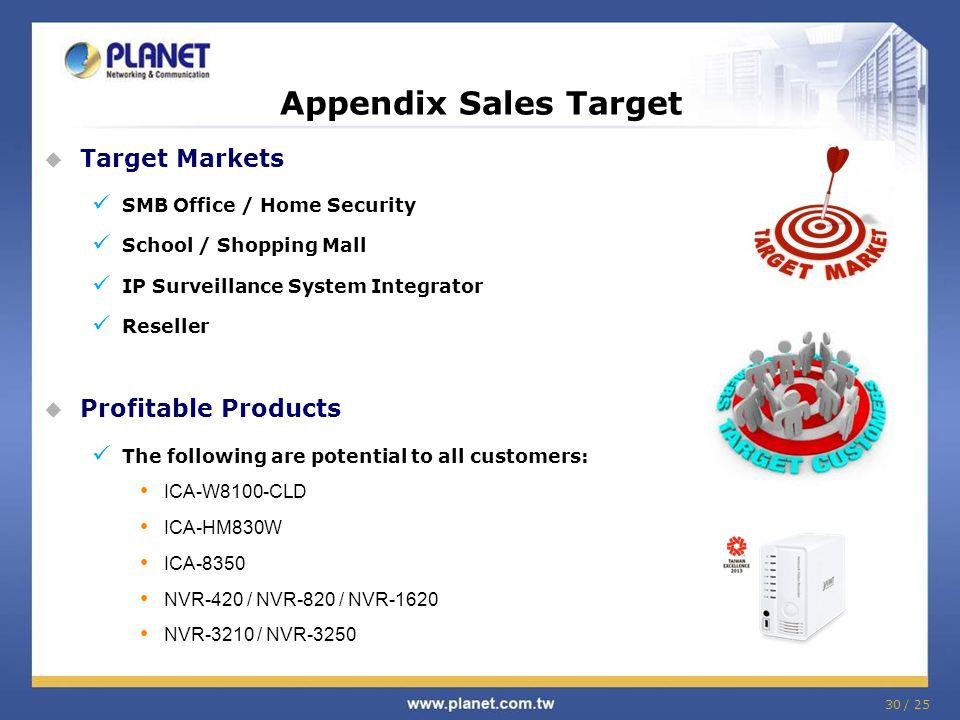 30 / 25  Target Markets SMB Office / Home Security School / Shopping Mall IP Surveillance System Integrator Reseller  Profitable Products The following are potential to all customers: ICA-W8100-CLD ICA-HM830W ICA-8350 NVR-420 / NVR-820 / NVR-1620 NVR-3210 / NVR-3250 Appendix Sales Target