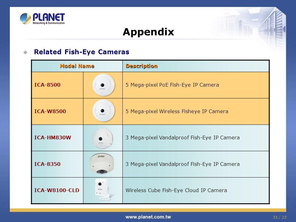 Appendix  Related Fish-Eye Cameras Model Name Description ICA-85005 Mega-pixel PoE Fish-Eye IP Camera ICA-W85005 Mega-pixel Wireless Fisheye IP Camera ICA-HM830W3 Mega-pixel Vandalproof Fish-Eye IP Camera ICA-83503 Mega-pixel Vandalproof Fish-Eye IP Camera ICA-W8100-CLDWireless Cube Fish-Eye Cloud IP Camera 31 / 25
