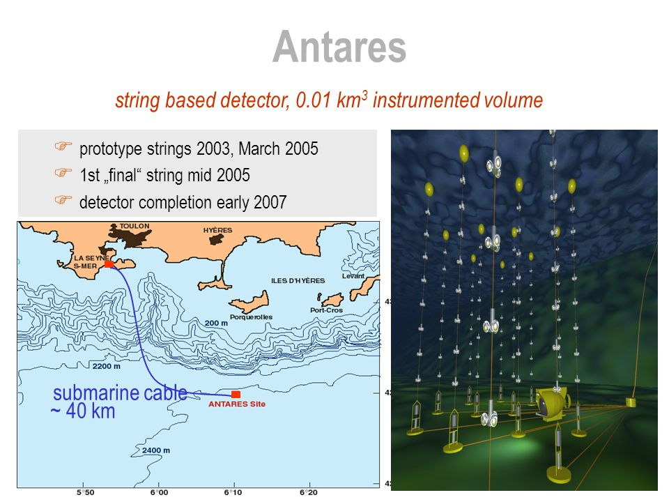 "- 2400 m 40 km submarine cable Antares ~ 40 km string based detector, 0.01 km 3 instrumented volume  prototype strings 2003, March 2005  1st ""final"""