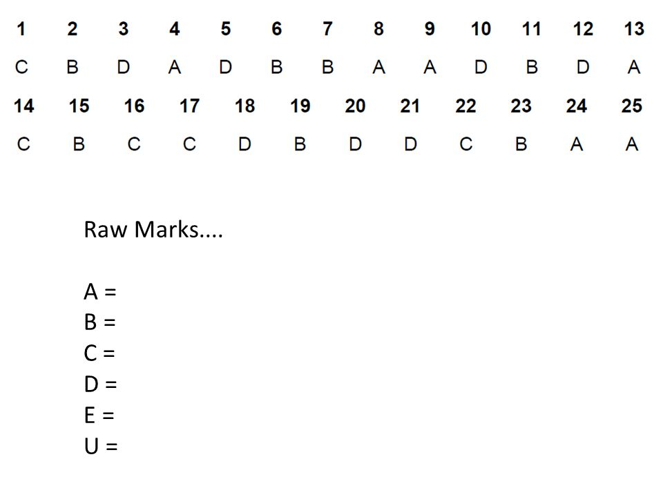 Raw Marks.... A = B = C = D = E = U =