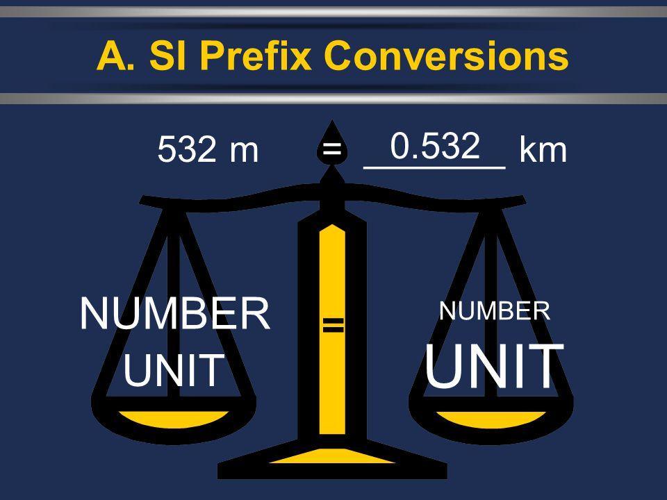 = A. SI Prefix Conversions NUMBER UNIT NUMBER UNIT 532 m = _______ km 0.532