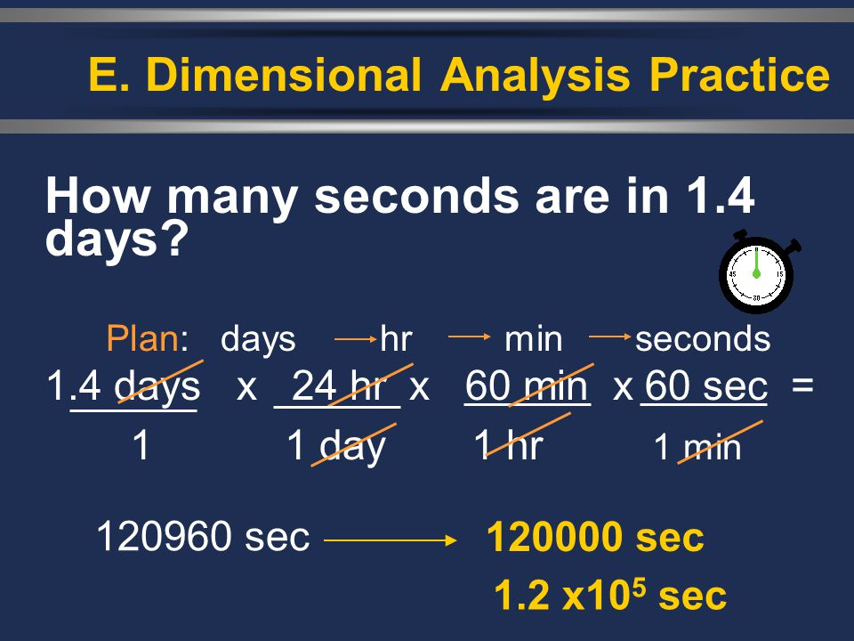 How many seconds are in 1.4 days? Plan: days hr min seconds 1.4 days x 24 hr x 60 min x 60 sec = 1 1 day1 hr 1 min E. Dimensional Analysis Practice 12